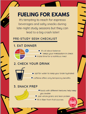 Fueling for exams infographic